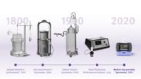 La historia de las pruebas de función pulmonar